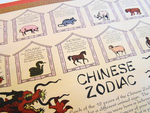 chinese-new-year-the-12-animals-of-the-chinese-zodiac-chart.jpg
